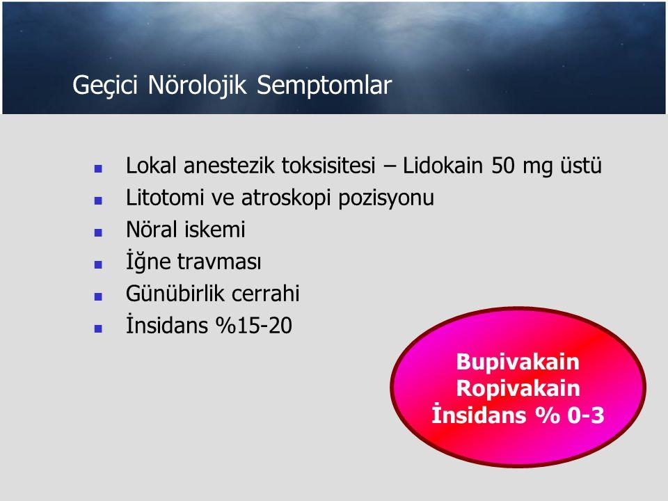 Geçici Nörolojik Semptomlar Lokal anestezik toksisitesi – Lidokain 50 mg üstü Litotomi ve atroskopi pozisyonu Nöral iskemi İğne travması Günübirlik cerrahi İnsidans %15-20 Bupivakain Ropivakain İnsidans % 0-3