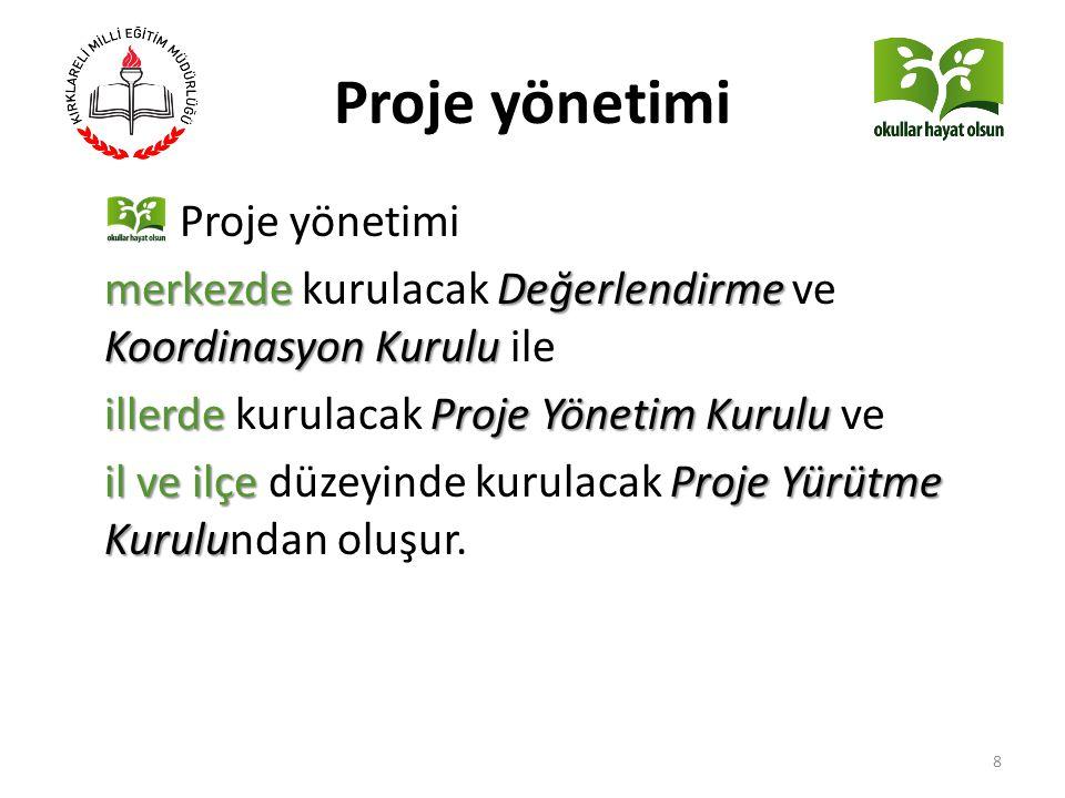 Proje yönetimi  Proje yönetimi  merkezdeDeğerlendirme Koordinasyon Kurulu  merkezde kurulacak Değerlendirme ve Koordinasyon Kurulu ile  illerdePro