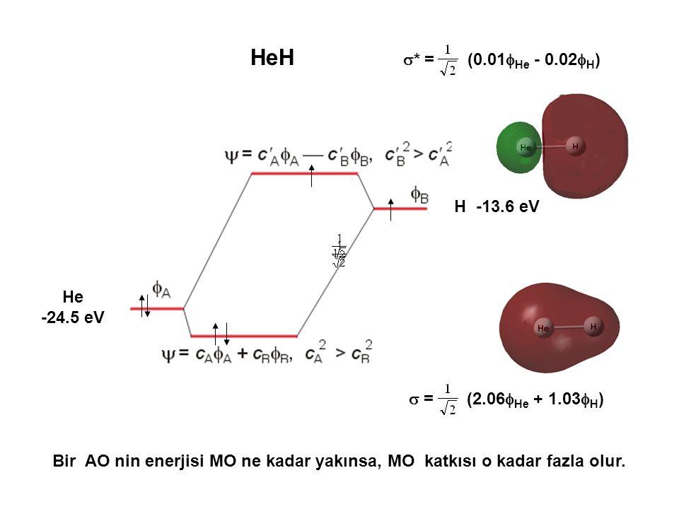 Li'un 2s orbitali F' un aynı simetrili 2p z orbitali ile MO oluşturur.