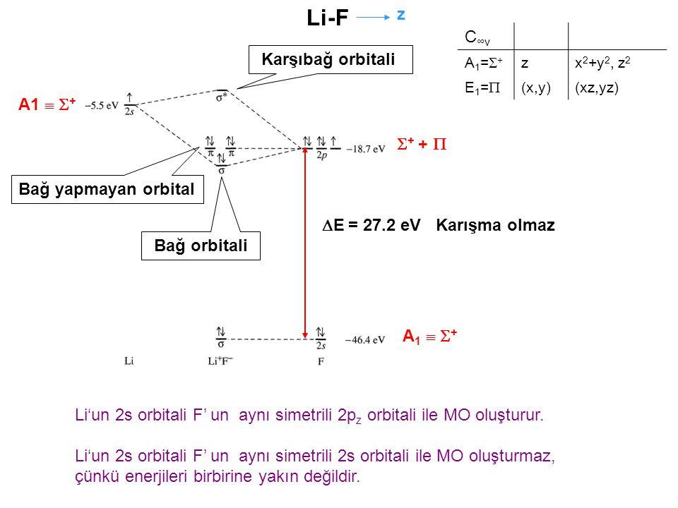 p z AO katkısı daha büyük, bağ MO'line daha yakın.