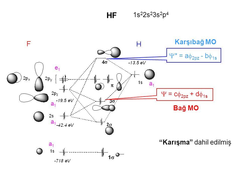 NO molekül orbital enerji diyagramı Bağ derecesi : N NO O 6 - 1 2 = 2.5