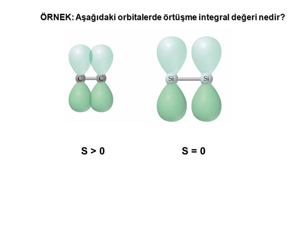 ÖRNEK: Aşağıdaki orbitalerde örtüşme integral değeri nedir? S > 0S = 0
