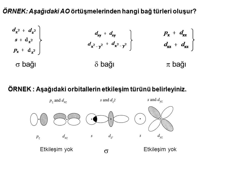 ÖRNEK: Aşağıdaki AO örtüşmelerinden hangi bağ türleri oluşur?  bağı  bağı  bağı ÖRNEK : Aşağıdaki orbitallerin etkileşim türünü belirleyiniz.  Etk