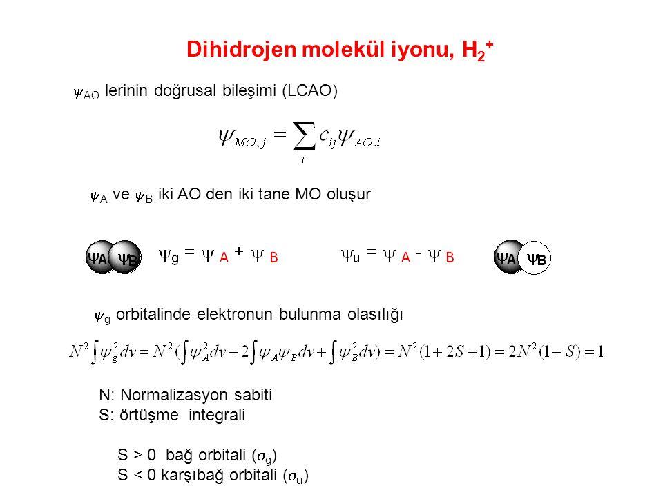 Dihidrojen molekül iyonu, H 2 + N: Normalizasyon sabiti S: örtüşme integrali S > 0 bağ orbitali (  g ) S < 0 karşıbağ orbitali (  u )  A ve  B iki