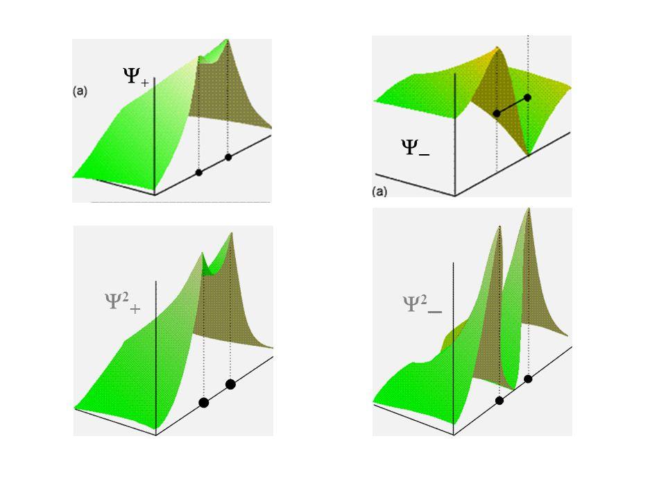 AO örtüşmesi  A ve  B AO arasındaki örtüşme, S örtüşme integrali ile karakterize edilir.