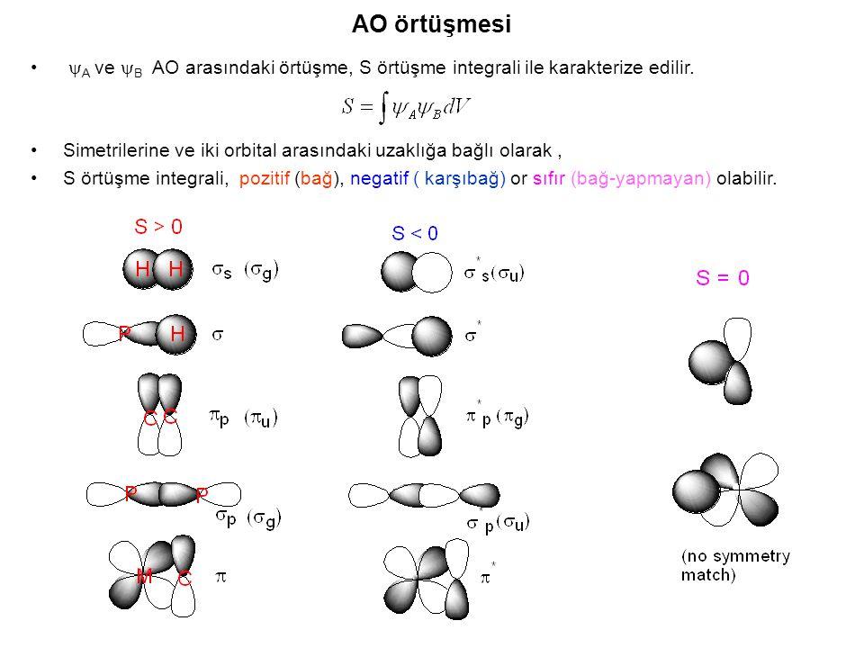 AO örtüşmesi  A ve  B AO arasındaki örtüşme, S örtüşme integrali ile karakterize edilir. Simetrilerine ve iki orbital arasındaki uzaklığa bağlı olar