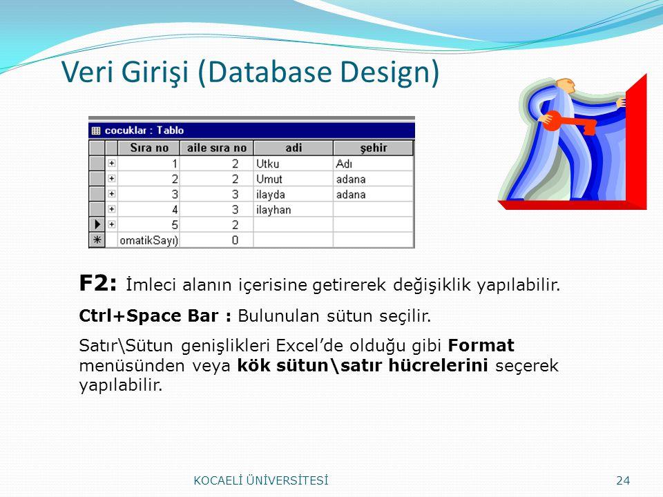 Veri Girişi (Database Design) KOCAELİ ÜNİVERSİTESİ24 F2: İmleci alanın içerisine getirerek değişiklik yapılabilir. Ctrl+Space Bar : Bulunulan sütun se