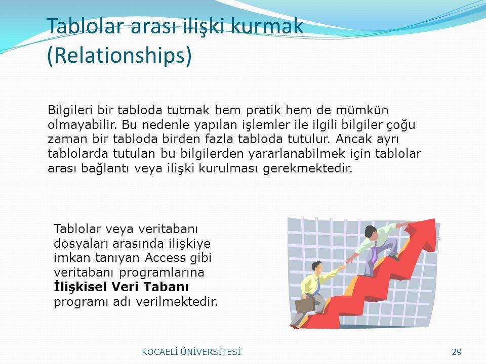 Tablolar arası ilişki kurmak (Relationships) KOCAELİ ÜNİVERSİTESİ29 Bilgileri bir tabloda tutmak hem pratik hem de mümkün olmayabilir. Bu nedenle yapı