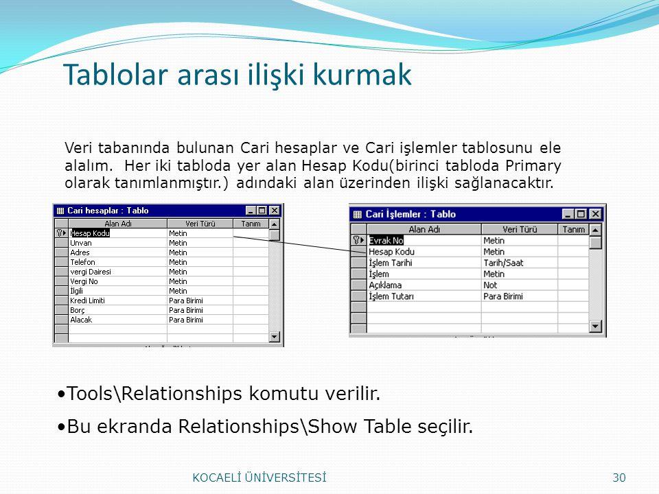 Tablolar arası ilişki kurmak KOCAELİ ÜNİVERSİTESİ30 Veri tabanında bulunan Cari hesaplar ve Cari işlemler tablosunu ele alalım. Her iki tabloda yer al
