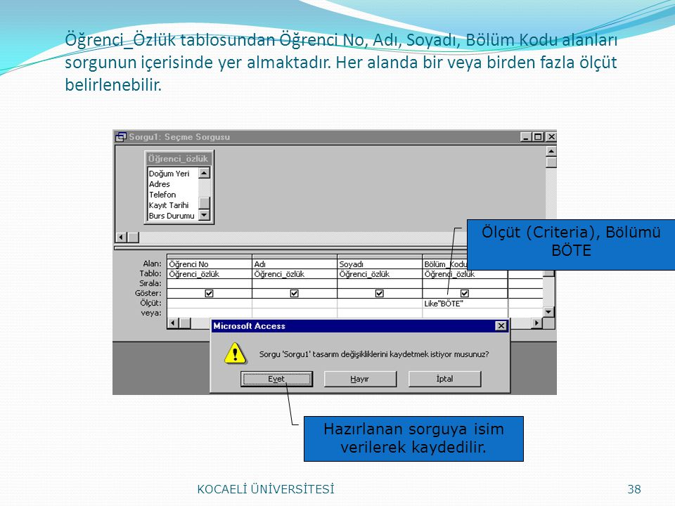 Öğrenci_Özlük tablosundan Öğrenci No, Adı, Soyadı, Bölüm Kodu alanları sorgunun içerisinde yer almaktadır. Her alanda bir veya birden fazla ölçüt beli
