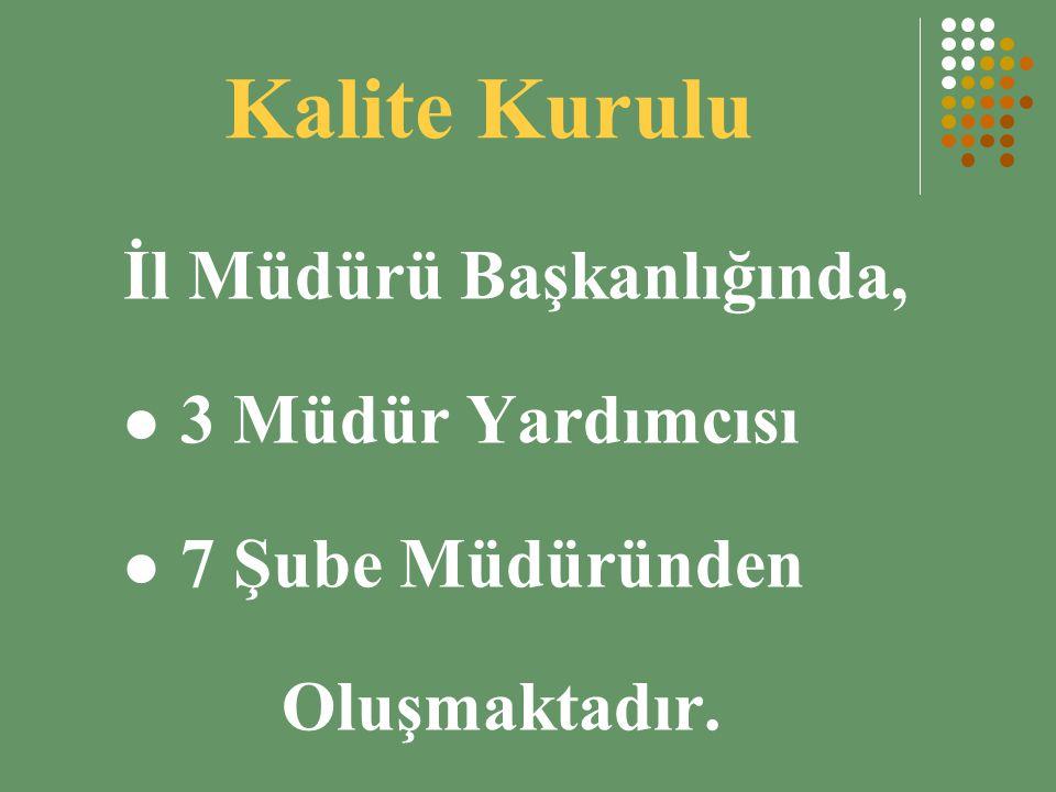 Kalite Kurulu İl Müdürü Başkanlığında, 3 Müdür Yardımcısı 7 Şube Müdüründen Oluşmaktadır.