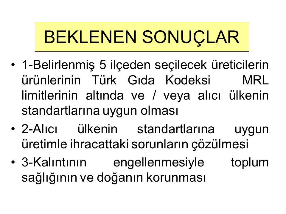 1-Belirlenmiş 5 ilçeden seçilecek üreticilerin ürünlerinin Türk Gıda Kodeksi MRL limitlerinin altında ve / veya alıcı ülkenin standartlarına uygun olması 2-Alıcı ülkenin standartlarına uygun üretimle ihracattaki sorunların çözülmesi 3-Kalıntının engellenmesiyle toplum sağlığının ve doğanın korunması BEKLENEN SONUÇLAR