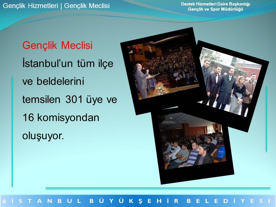 Gençlik Meclisi İstanbul'un tüm ilçe ve beldelerini temsilen 301 üye ve 16 komisyondan oluşuyor. Destek Hizmetleri Daire Başkanlığı Gençlik ve Spor Mü