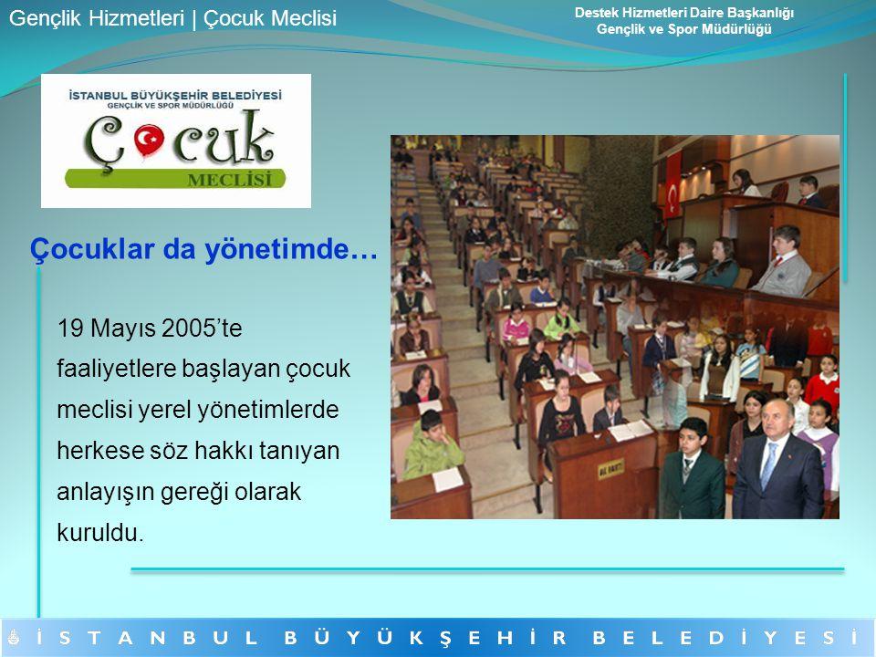19 Mayıs 2005'te faaliyetlere başlayan çocuk meclisi yerel yönetimlerde herkese söz hakkı tanıyan anlayışın gereği olarak kuruldu. Çocuklar da yönetim