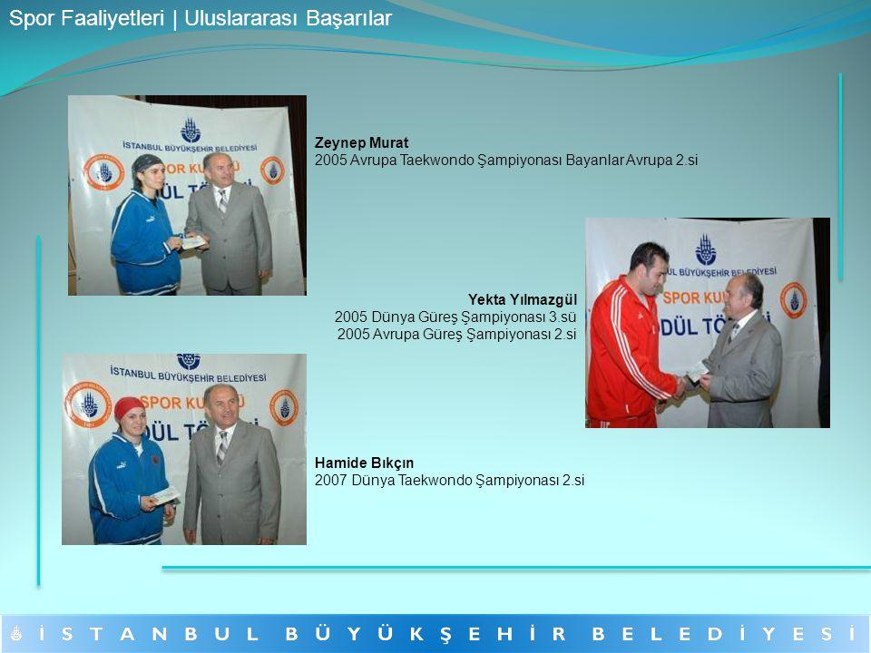 Zeynep Murat 2005 Avrupa Taekwondo Şampiyonası Bayanlar Avrupa 2.si Yekta Yılmazgül 2005 Dünya Güreş Şampiyonası 3.sü 2005 Avrupa Güreş Şampiyonası 2.