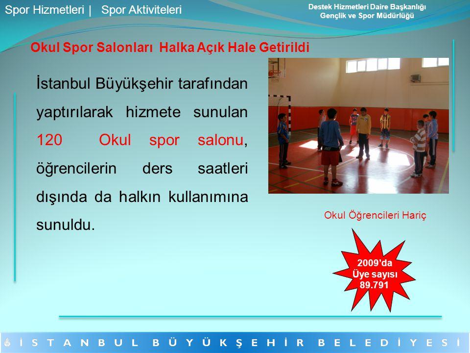 İstanbul Büyükşehir tarafından yaptırılarak hizmete sunulan 120 Okul spor salonu, öğrencilerin ders saatleri dışında da halkın kullanımına sunuldu. Ok