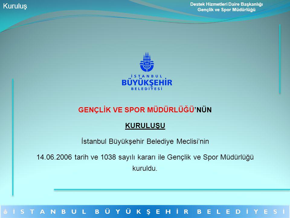 GENÇLİK VE SPOR MÜDÜRLÜĞÜ'NÜN KURULUŞU İstanbul Büyükşehir Belediye Meclisi'nin 14.06.2006 tarih ve 1038 sayılı kararı ile Gençlik ve Spor Müdürlüğü k