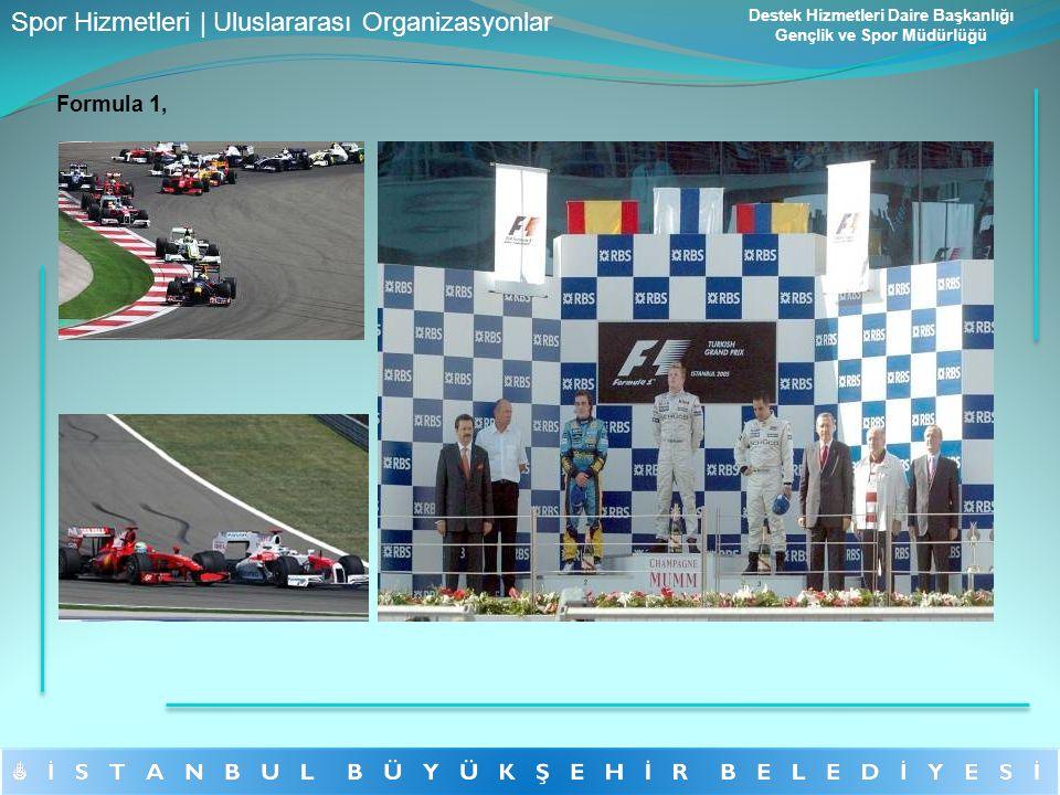 Formula 1, Spor Hizmetleri | Uluslararası Organizasyonlar Destek Hizmetleri Daire Başkanlığı Gençlik ve Spor Müdürlüğü