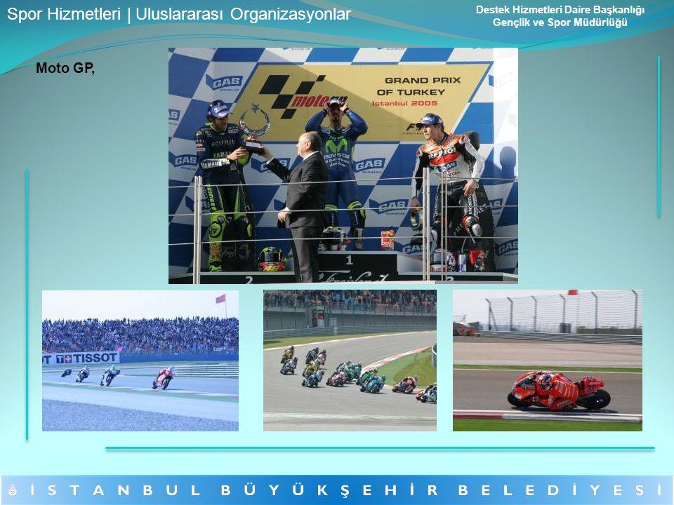 Moto GP, Spor Hizmetleri | Uluslararası Organizasyonlar Destek Hizmetleri Daire Başkanlığı Gençlik ve Spor Müdürlüğü