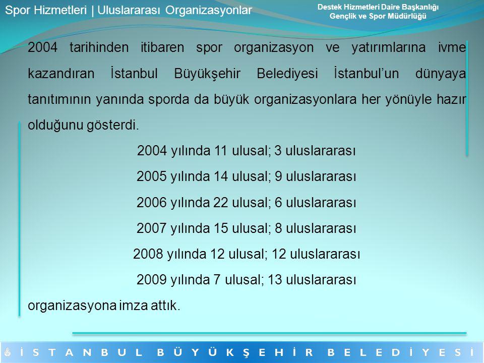 2004 tarihinden itibaren spor organizasyon ve yatırımlarına ivme kazandıran İstanbul Büyükşehir Belediyesi İstanbul'un dünyaya tanıtımının yanında spo