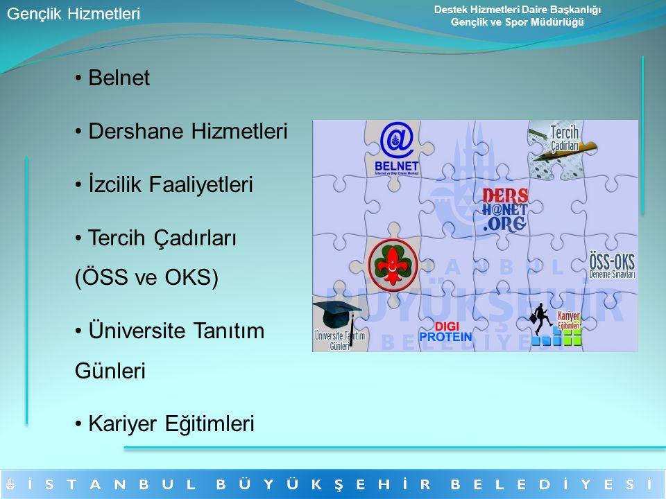 39 ilçede kapalı ve açık spor alanlarında ayda yaklaşık 250 bin İstanbulluya; 15 adetSpor Salonu, 13 adetYüzme Havuzu, 8 adet Futbol Sahası, 41 adetHalı Saha, 2 adet Buz Pateni Salonu 15 adetMasa Tenisi Salonu, 4 adet Kamp ve Eğitim Tesisleri 19 adetAçık Basketbol / Voleybol Sahası, 20 adetSauna / Türk Hamamı, 21 adetSalon Sporları İçin Antreman Salonu, 18 adetStep-Aerobik Salonu, 21 adet Fitness Salonu'nda hizmet veriliyor.