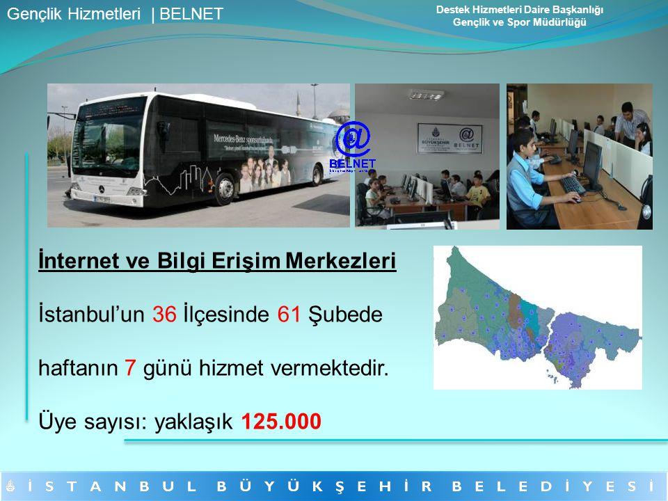 Destek Hizmetleri Daire Başkanlığı Gençlik ve Spor Müdürlüğü Gençlik Hizmetleri | BELNET İnternet ve Bilgi Erişim Merkezleri İstanbul'un 36 İlçesinde