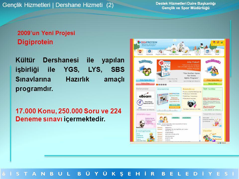 2009'un Yeni Projesi Digiprotein Kültür Dershanesi ile yapılan işbirliği ile YGS, LYS, SBS Sınavlarına Hazırlık amaçlı programdır. 17.000 Konu, 250.00