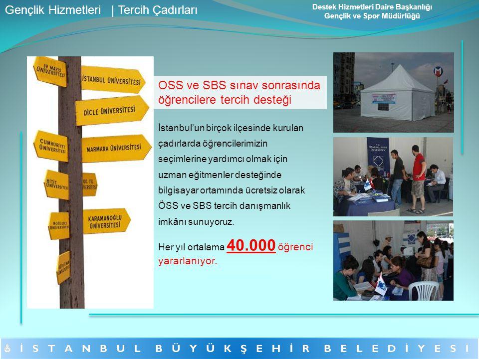 İstanbul'un birçok ilçesinde kurulan çadırlarda öğrencilerimizin seçimlerine yardımcı olmak için uzman eğitmenler desteğinde bilgisayar ortamında ücre