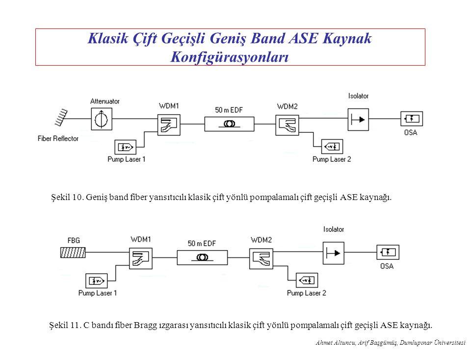 Klasik Çift Geçişli Geniş Band ASE Kaynak Konfigürasyonları Şekil 10. Geniş band fiber yansıtıcılı klasik çift yönlü pompalamalı çift geçişli ASE kayn