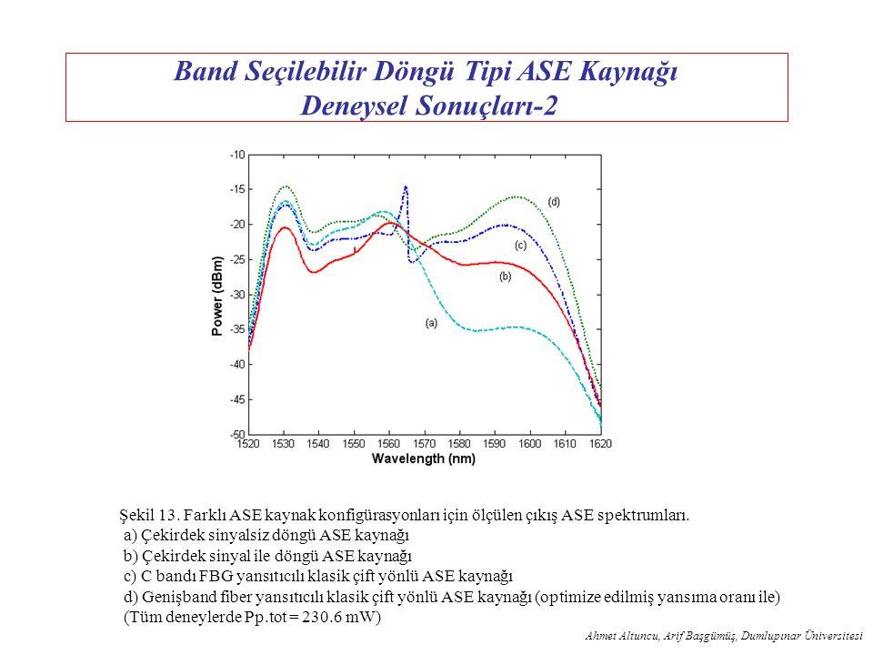 Band Seçilebilir Döngü Tipi ASE Kaynağı Deneysel Sonuçları-2 Şekil 13. Farklı ASE kaynak konfigürasyonları için ölçülen çıkış ASE spektrumları. a) Çek