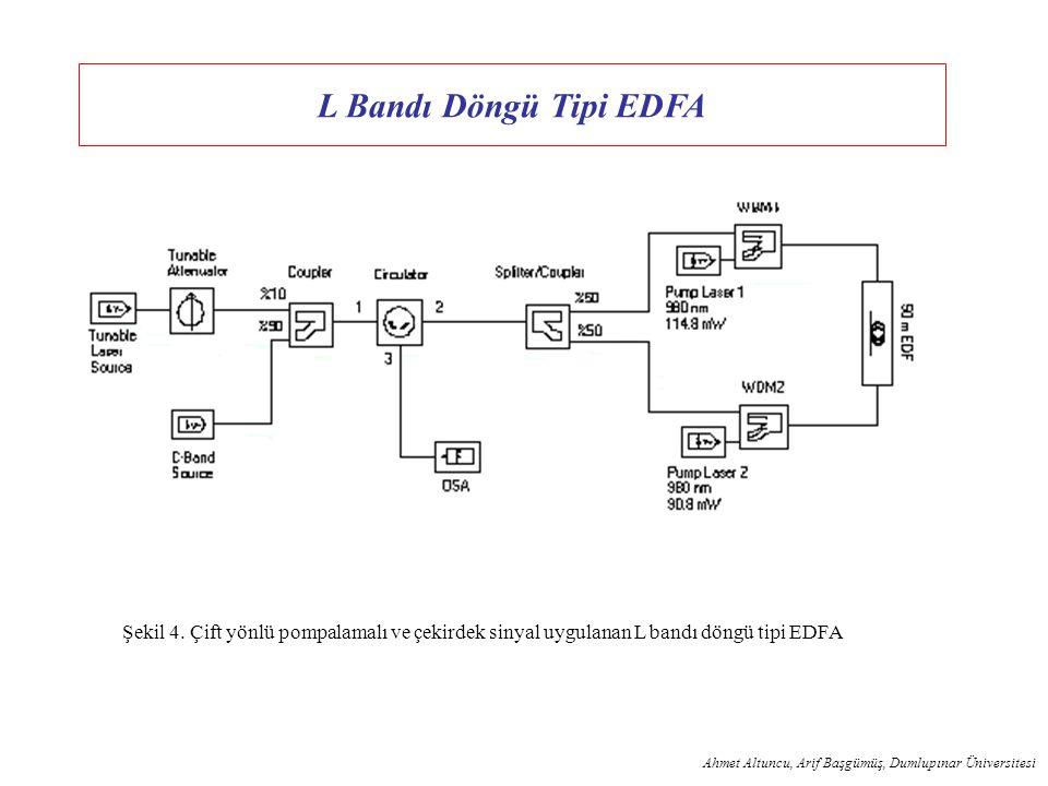 Şekil 4. Çift yönlü pompalamalı ve çekirdek sinyal uygulanan L bandı döngü tipi EDFA L Bandı Döngü Tipi EDFA Ahmet Altuncu, Arif Başgümüş, Dumlupınar