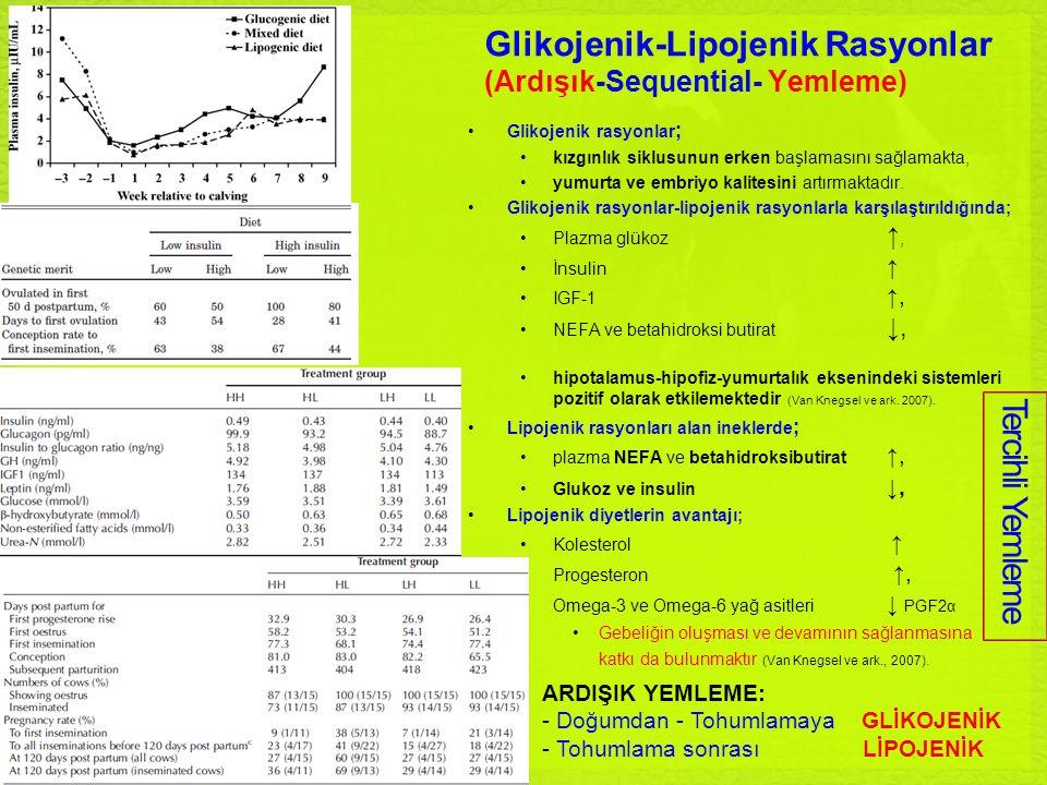 Glikojenik-Lipojenik Rasyonlar (Ardışık-Sequential- Yemleme) Glikojenik rasyonlar ; kızgınlık siklusunun erken başlamasını sağlamakta, yumurta ve embr
