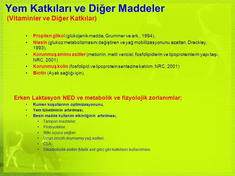 Yem Katkıları ve Diğer Maddeler (Vitaminler ve Diğer Katkılar) Propilen glikol (glükojenik madde, Grummer ve ark., 1994), Niasin (glukoz metabolizması