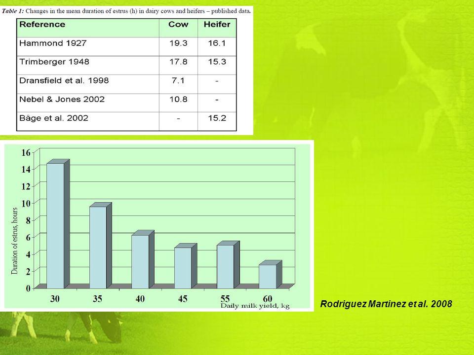 Buzağılama Aralığı Başabaş dönem Karlı Dönem Süt verimi/gün 170 250 300 Sağılan Gün Sayısı Doğum Süt Verimi, kg(/gün 160 200 Sağılan Gün Sayısı (DIM) Doğum 34.5 30 Uzun buzağılama aralığı 4-5 kg daha az süt verimi artan DIM bağlı olarak Uzun buzağılama aralığı sürünün DIM'ini artırır Kuru dönem Zarar dönemi Ahmedzadeh, 2011 Reproductive Performance and Efficiency AVS 472 Rodriguez-Martinez et al., 2008