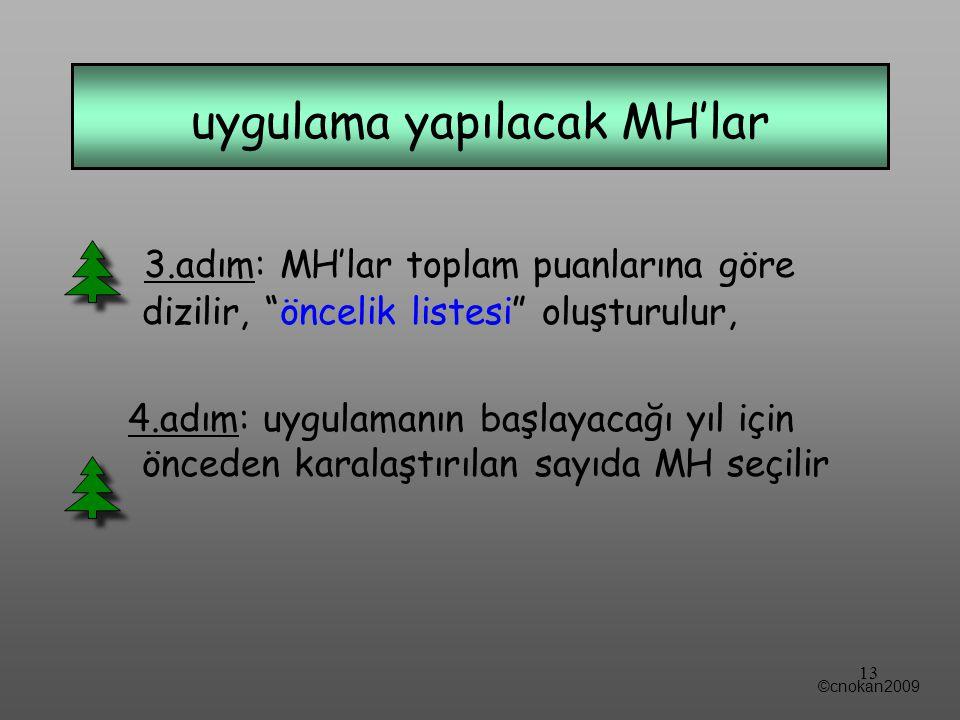 3.adım: MH'lar toplam puanlarına göre dizilir, öncelik listesi oluşturulur, 4.adım: uygulamanın başlayacağı yıl için önceden karalaştırılan sayıda MH seçilir uygulama yapılacak MH'lar ©cnokan2009 13