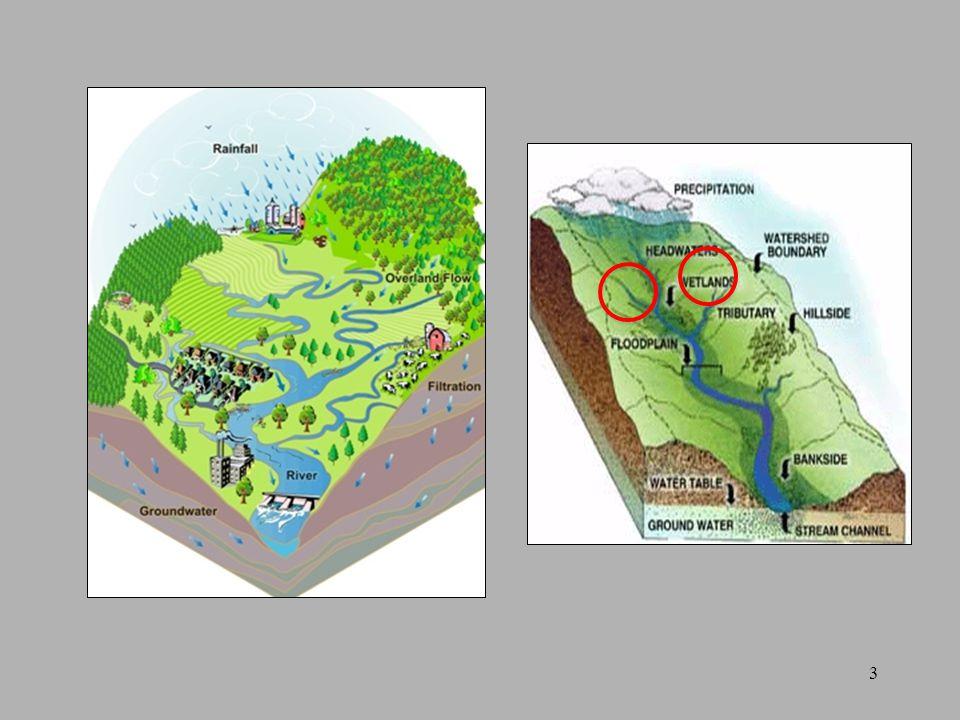 seçim kriterleri doğal kaynak bozulmasının düzeyi ve boyutları bozulmanın geri çevirilebilirliği doğal afet riskleri (sel,toprak kayması, çığ vb) ulaşım/erişim gelir getirici faaliyetler için potansiyel ©cnokan2009 14