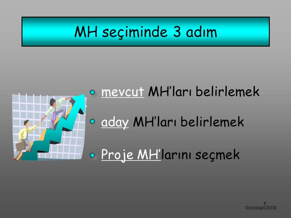 MH seçiminde 3 adım mevcut MH'ları belirlemek aday MH'ları belirlemek Proje MH'larını seçmek ©cnokan2009 5