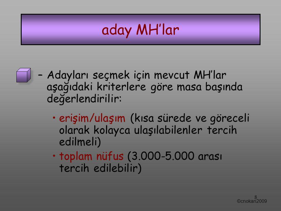 –yatırım bütçesi, toplam çalışılacak alan, toplam MH sayısı açısından da durum değerlendirilir aday MH'ların listesi sonuçlandırılır aday MH'lar ©cnokan2009 9