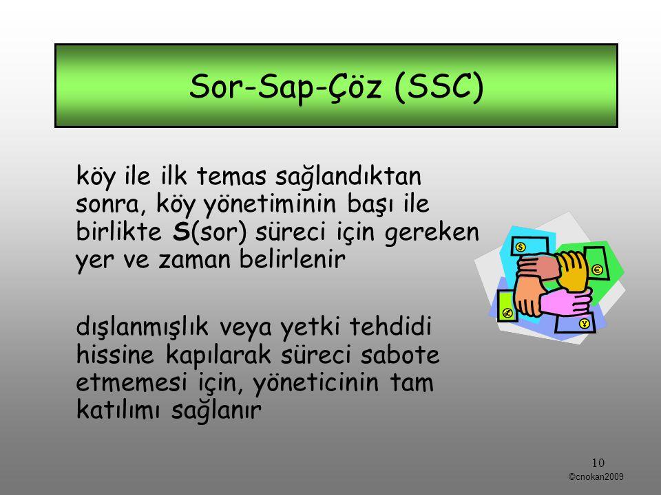 köy ile ilk temas sağlandıktan sonra, köy yönetiminin başı ile birlikte S(sor) süreci için gereken yer ve zaman belirlenir dışlanmışlık veya yetki tehdidi hissine kapılarak süreci sabote etmemesi için, yöneticinin tam katılımı sağlanır Sor-Sap-Çöz (SSC) 10 ©cnokan2009