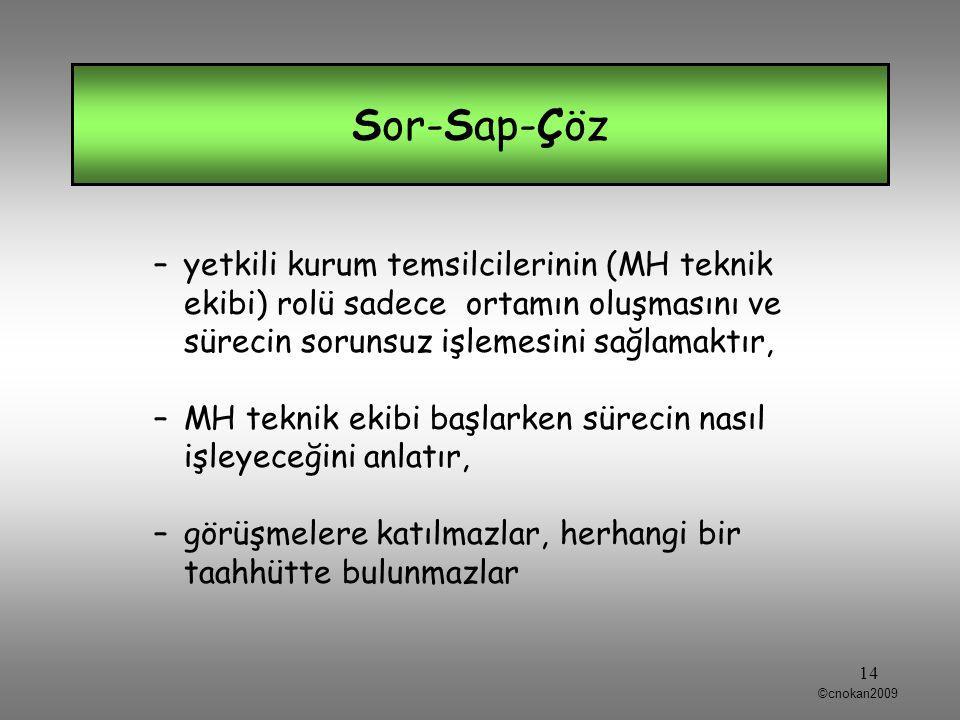 –yetkili kurum temsilcilerinin (MH teknik ekibi) rolü sadece ortamın oluşmasını ve sürecin sorunsuz işlemesini sağlamaktır, –MH teknik ekibi başlarken