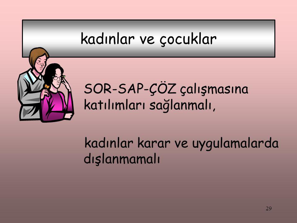 kadınlar ve çocuklar SOR-SAP-ÇÖZ çalışmasına katılımları sağlanmalı, kadınlar karar ve uygulamalarda dışlanmamalı 29