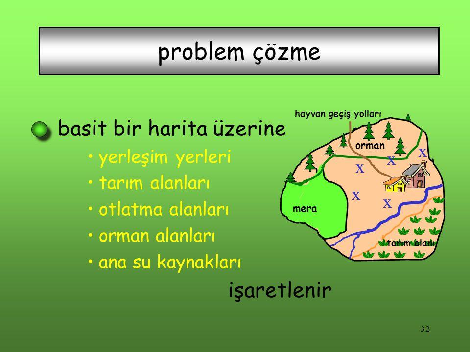 problem solving exercise basit bir harita üzerine yerleşim yerleri tarım alanları otlatma alanları orman alanları ana su kaynakları işaretlenir problem çözme orman pastures x x x x mera x tarım alanı hayvan geçiş yolları 32