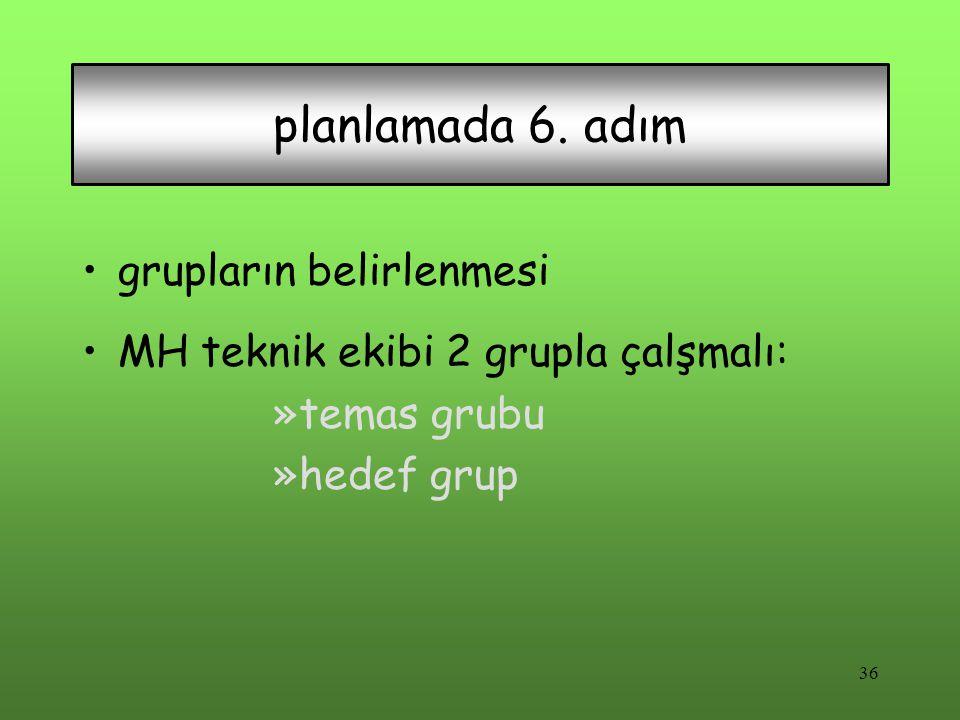 grupların belirlenmesi MH teknik ekibi 2 grupla çalşmalı: »temas grubu »hedef grup planlamada 6. adım 36