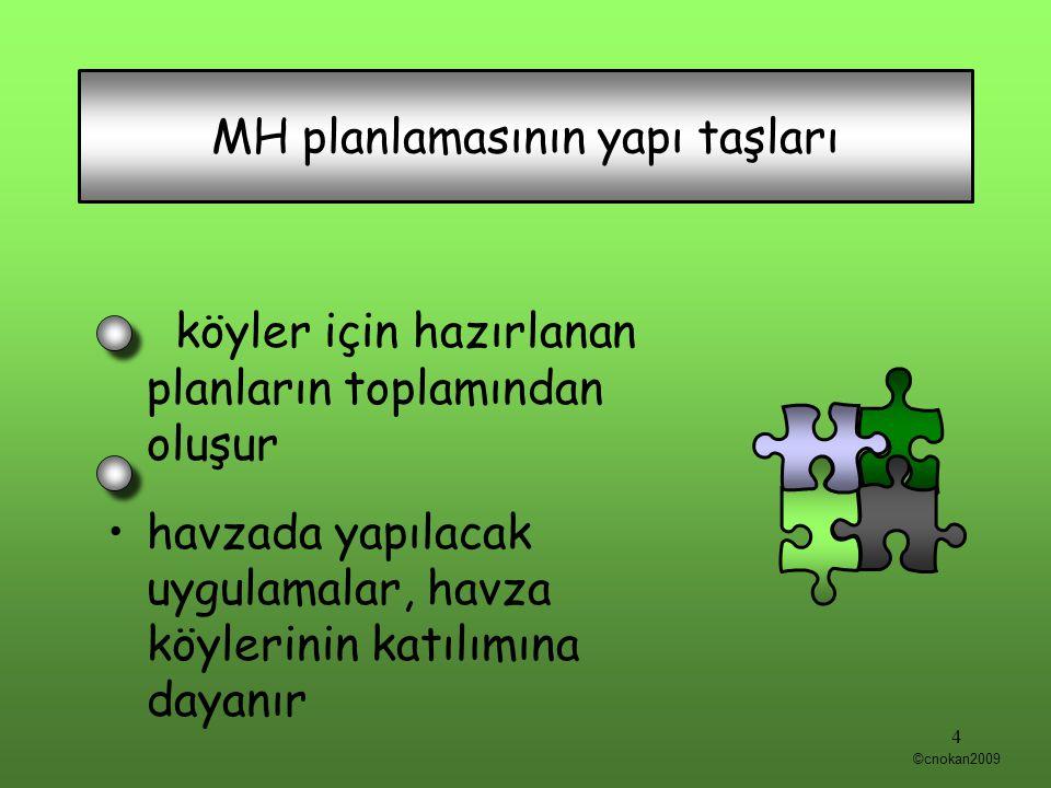 köyler için hazırlanan planların toplamından oluşur havzada yapılacak uygulamalar, havza köylerinin katılımına dayanır MH planlamasının yapı taşları 4 ©cnokan2009