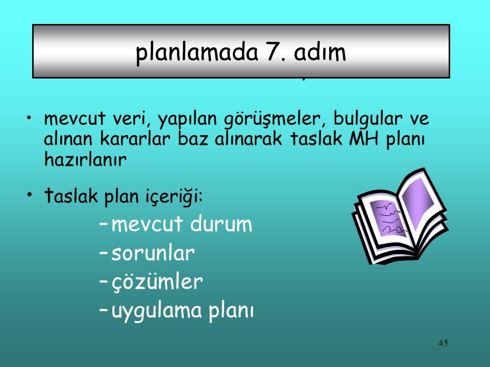 Seventh step mevcut veri, yapılan görüşmeler, bulgular ve alınan kararlar baz alınarak taslak MH planı hazırlanır t aslak plan içeriği: –mevcut durum –sorunlar –çözümler –uygulama planı planlamada 7.