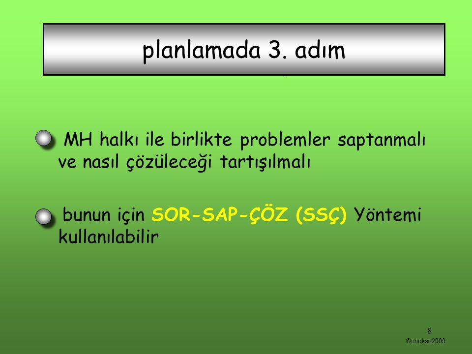 Third step MH halkı ile birlikte problemler saptanmalı ve nasıl çözüleceği tartışılmalı bunun için SOR-SAP-ÇÖZ (SSÇ) Yöntemi kullanılabilir planlamada 3.
