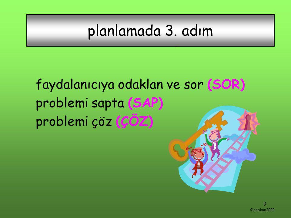 Third step faydalanıcıya odaklan ve sor (SOR) problemi sapta (SAP) problemi çöz (ÇÖZ) planlamada 3. adım 9 ©cnokan2009