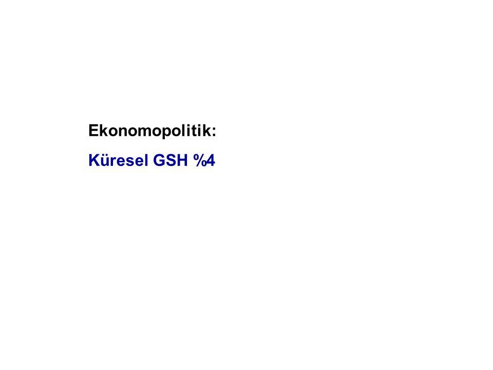 Ekonomopolitik: Küresel GSH %4