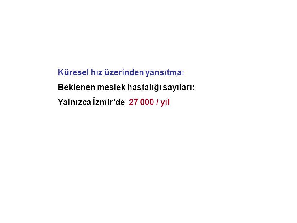 Küresel hız üzerinden yansıtma: Beklenen meslek hastalığı sayıları: Yalnızca İzmir'de 27 000 / yıl
