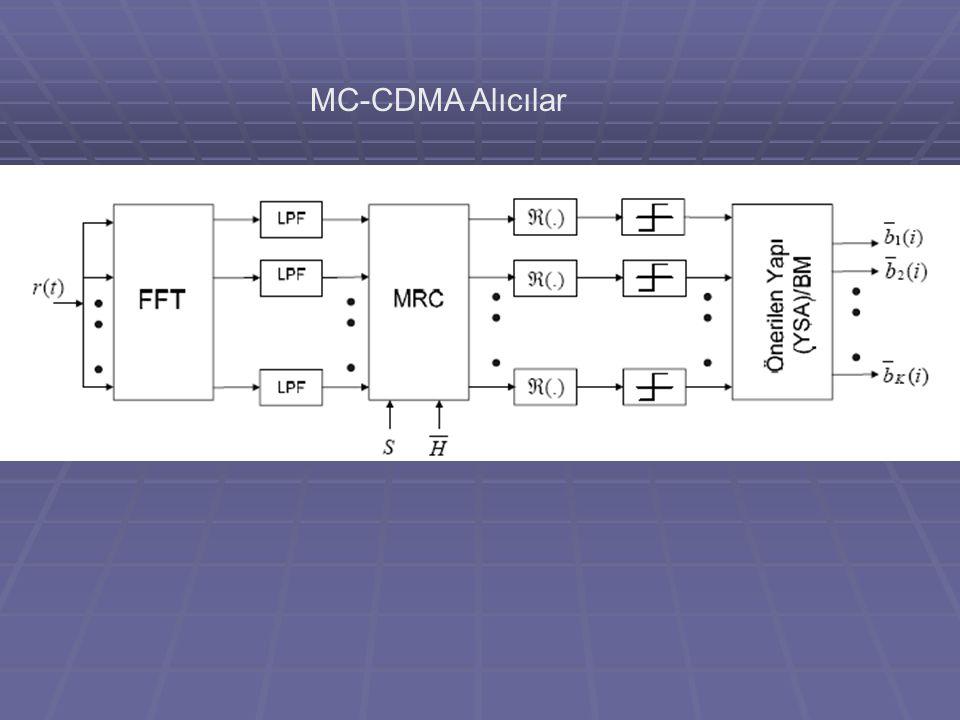 MC-CDMA Alıcılar